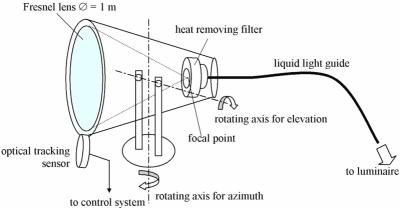 2000 Ford Ranger Wiring Diagram Pdf